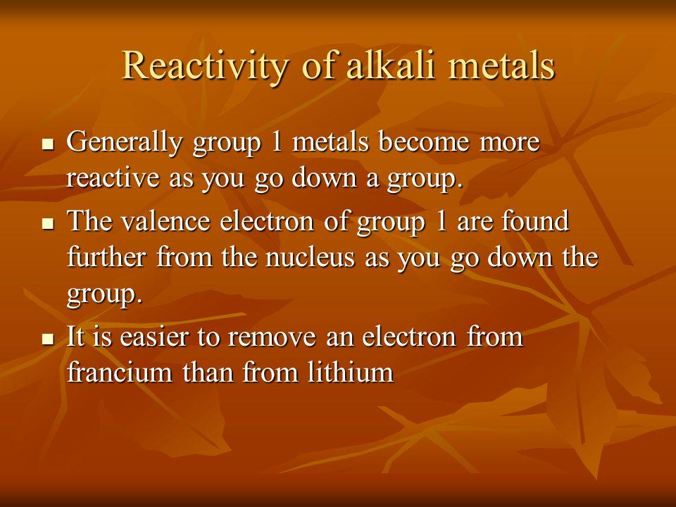 Reactivity of alkali metals
