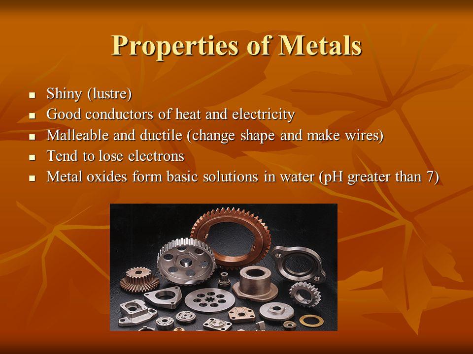 Properties of Metals Shiny (lustre)