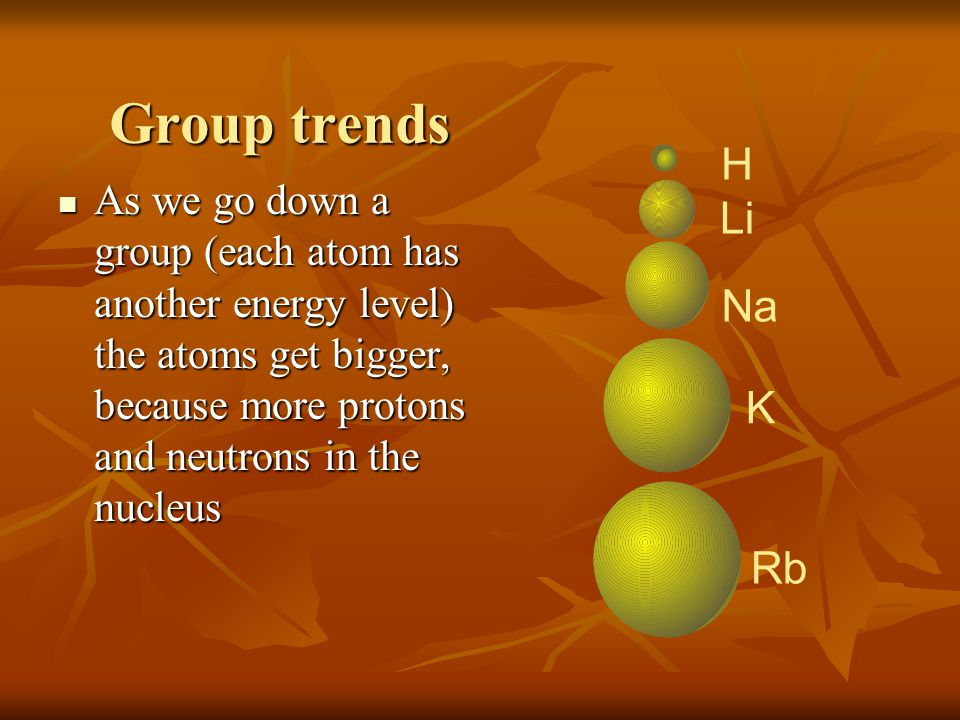 Group trends H. As we go down a group (each atom has another energy level) the atoms get bigger, because more protons and neutrons in the nucleus.