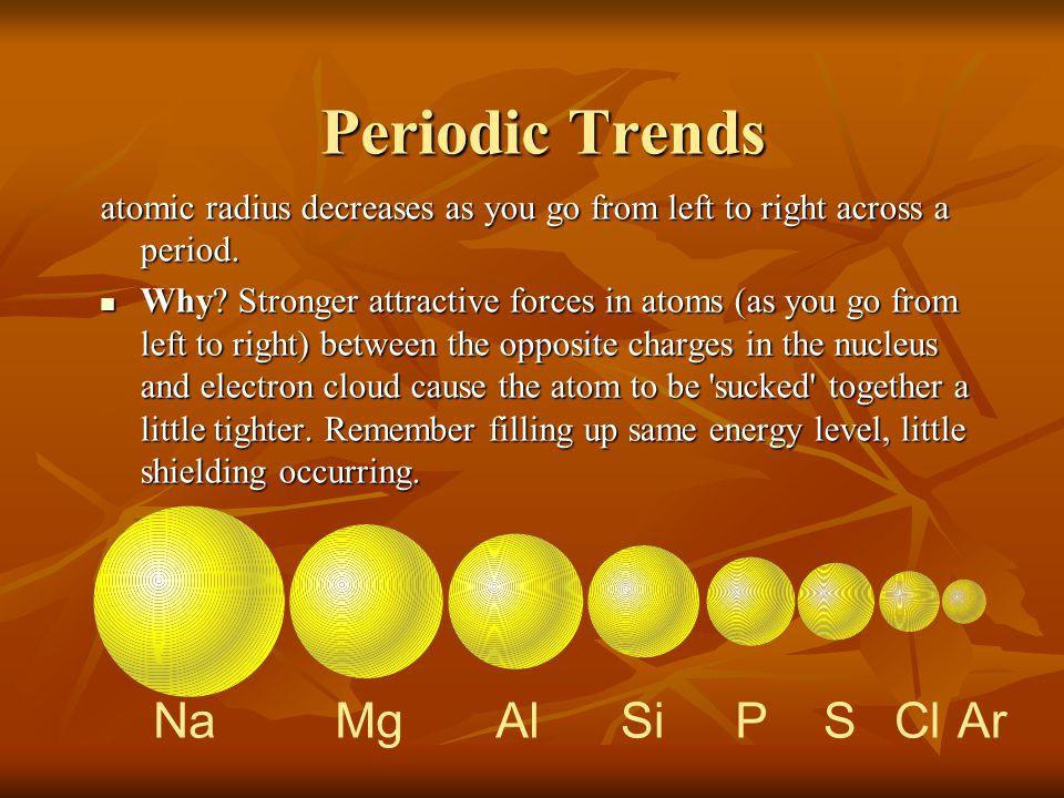 Periodic Trends Na Mg Al Si P S Cl Ar