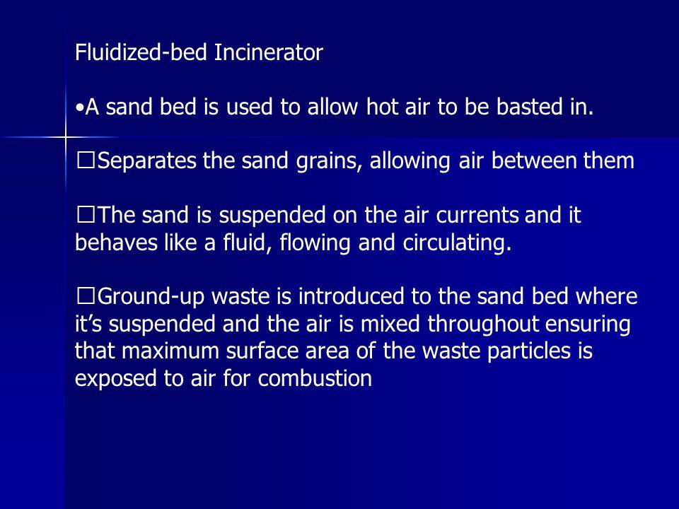 Fluidized-bed Incinerator