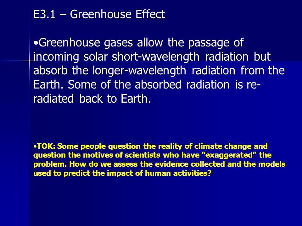 E3.1 – Greenhouse Effect