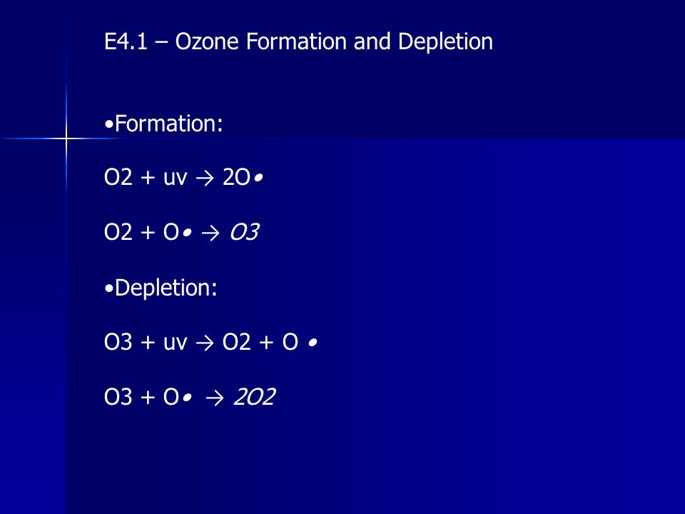 E4.1 – Ozone Formation and Depletion