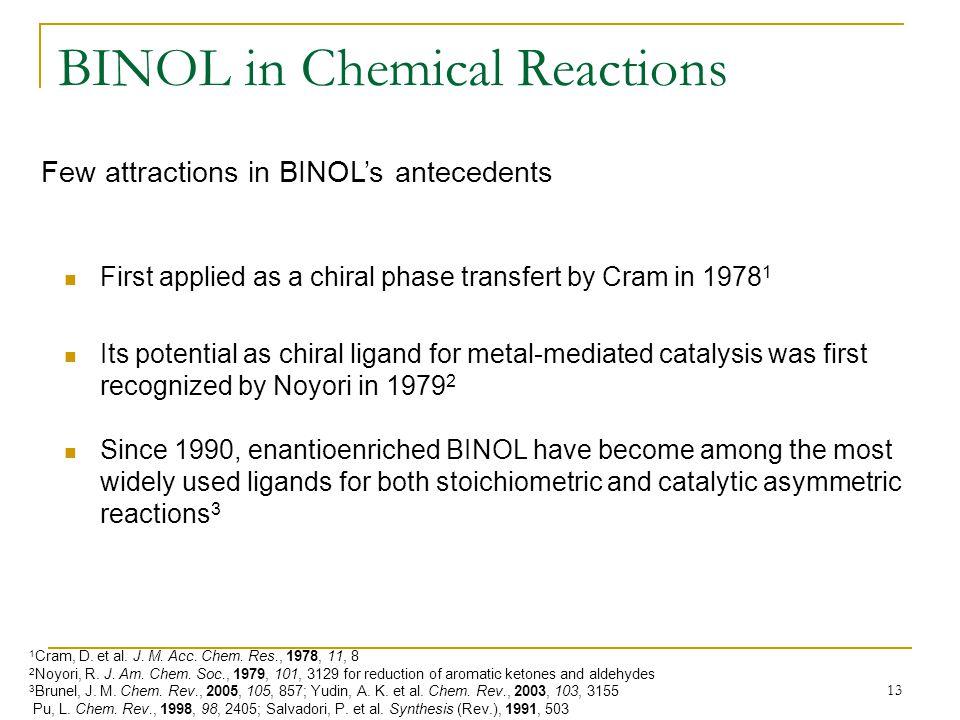 BINOL in Chemical Reactions