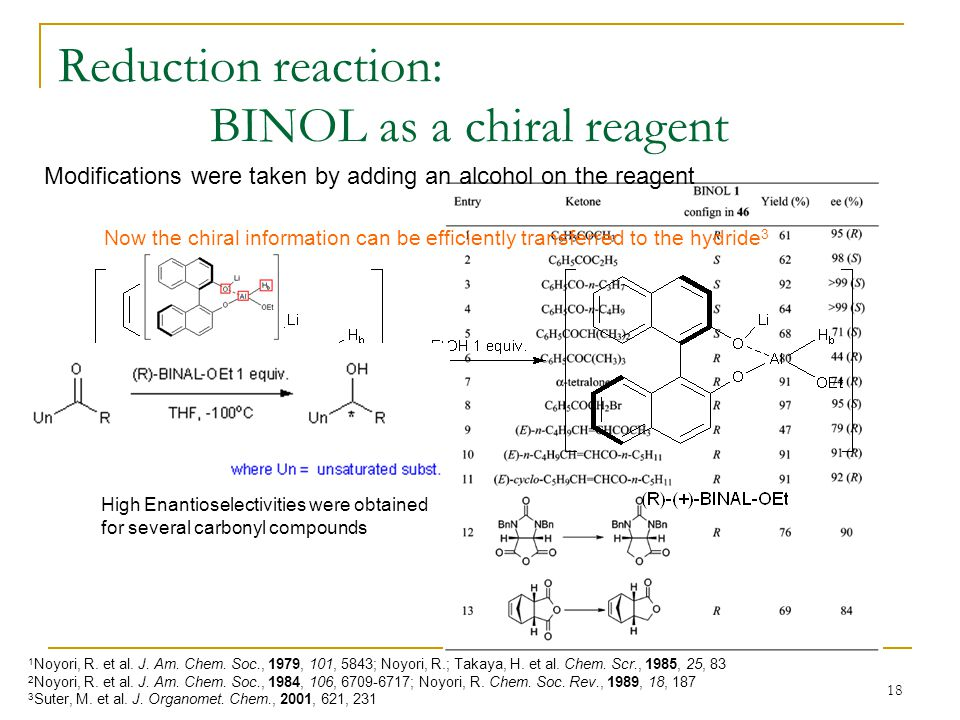 Reduction reaction: BINOL as a chiral reagent