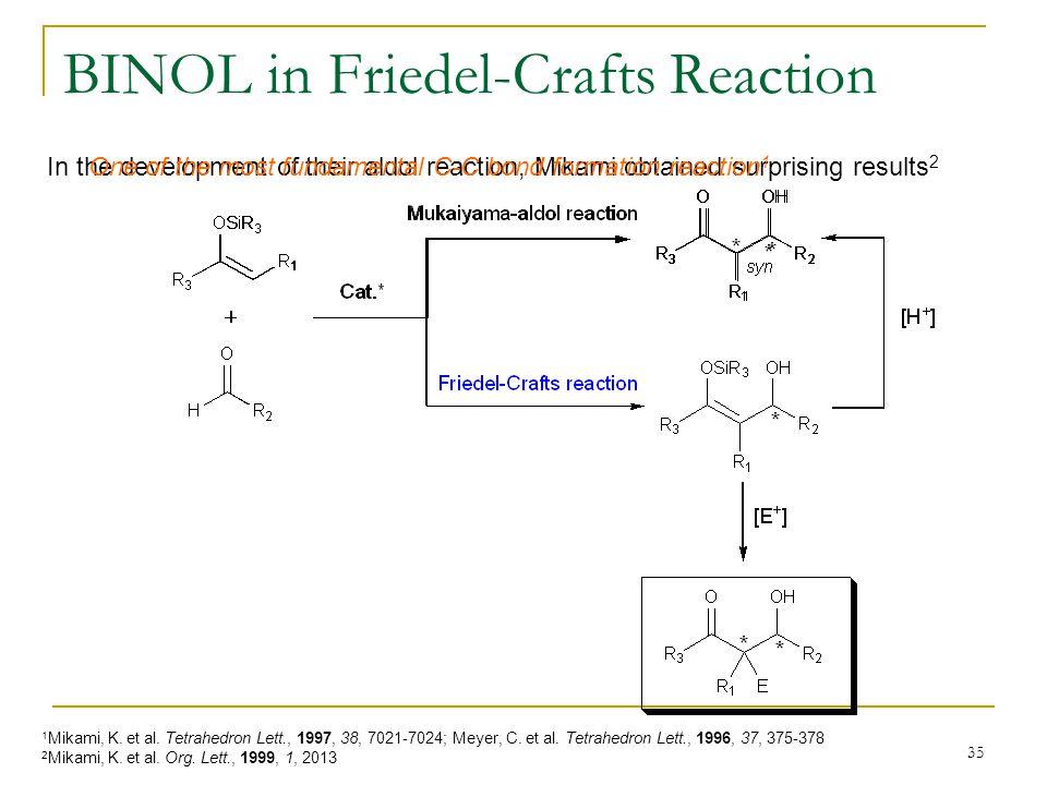 BINOL in Friedel-Crafts Reaction