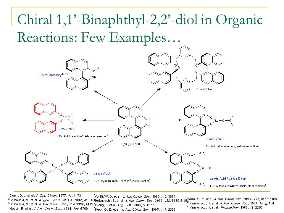 Chiral 1,1'-Binaphthyl-2,2'-diol in Organic Reactions: Few Examples…