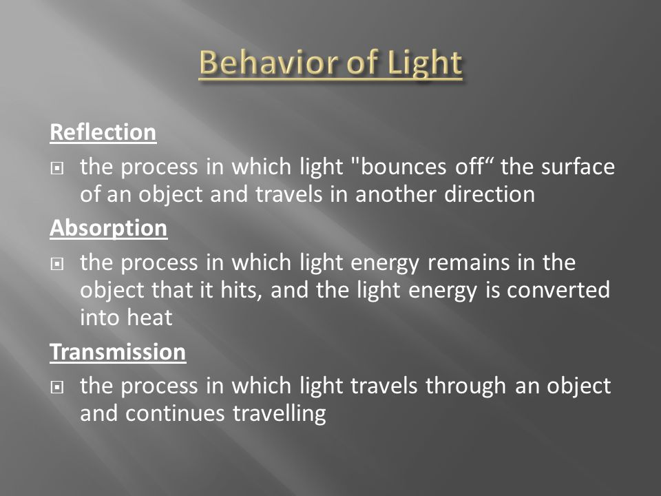 Behavior of Light Reflection
