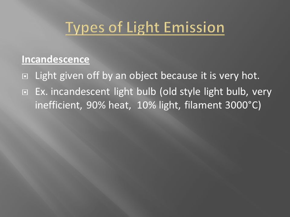 Types of Light Emission