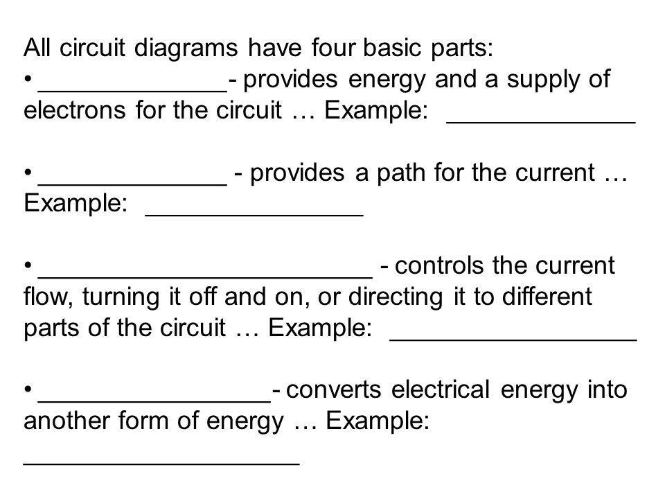 All circuit diagrams have four basic parts: