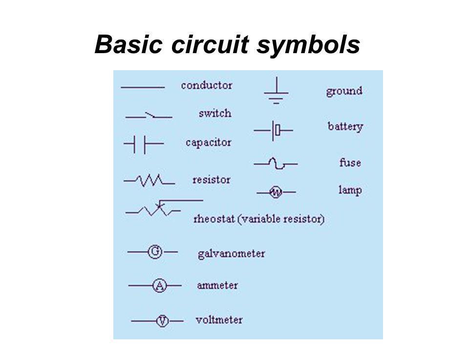 Basic circuit symbols