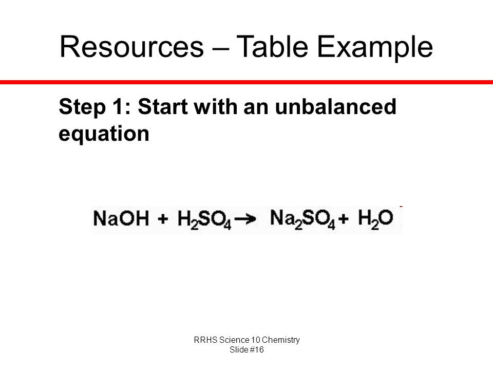 Resources – Table Example