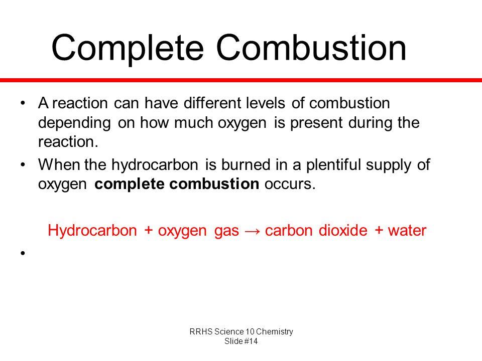 Hydrocarbon + oxygen gas → carbon dioxide + water