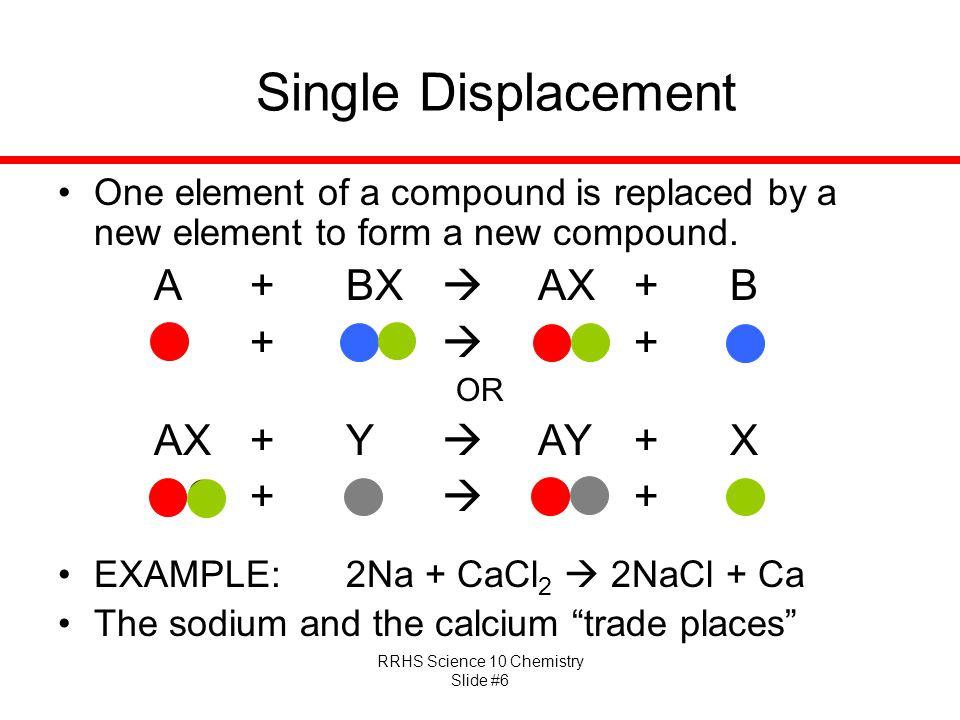 Single Displacement O + OO  OO + O OO + O  OO + O A + BX  AX + B