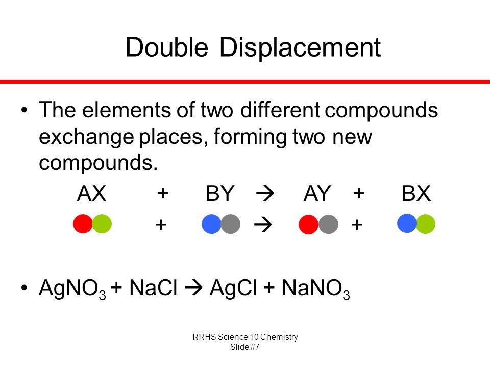 Double Displacement The elements of two different compounds exchange places, forming two new compounds.