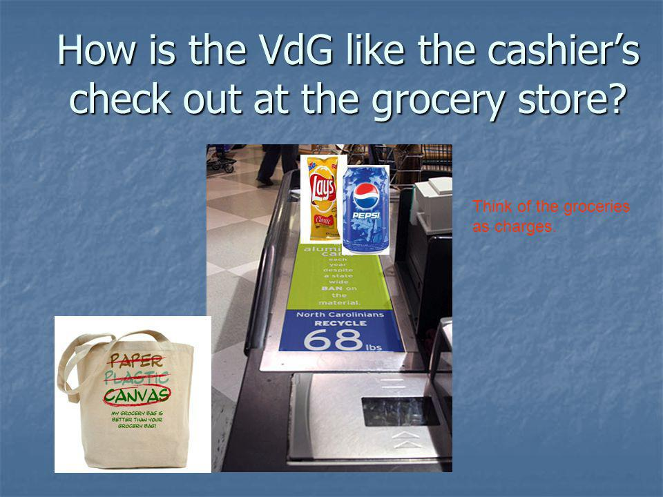 How is the VdG like the cashier's check out at the grocery store