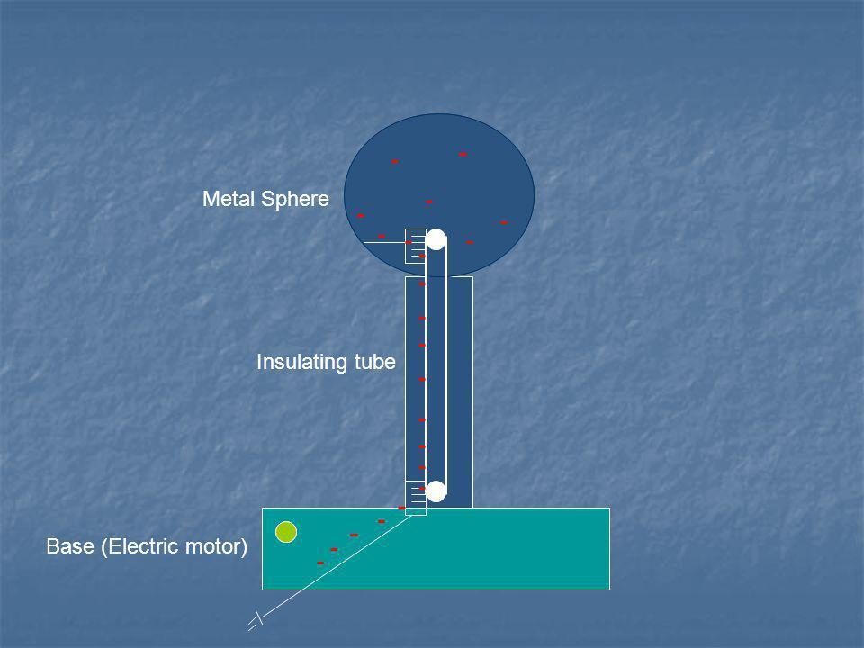 Metal Sphere Insulating tube Base (Electric motor)