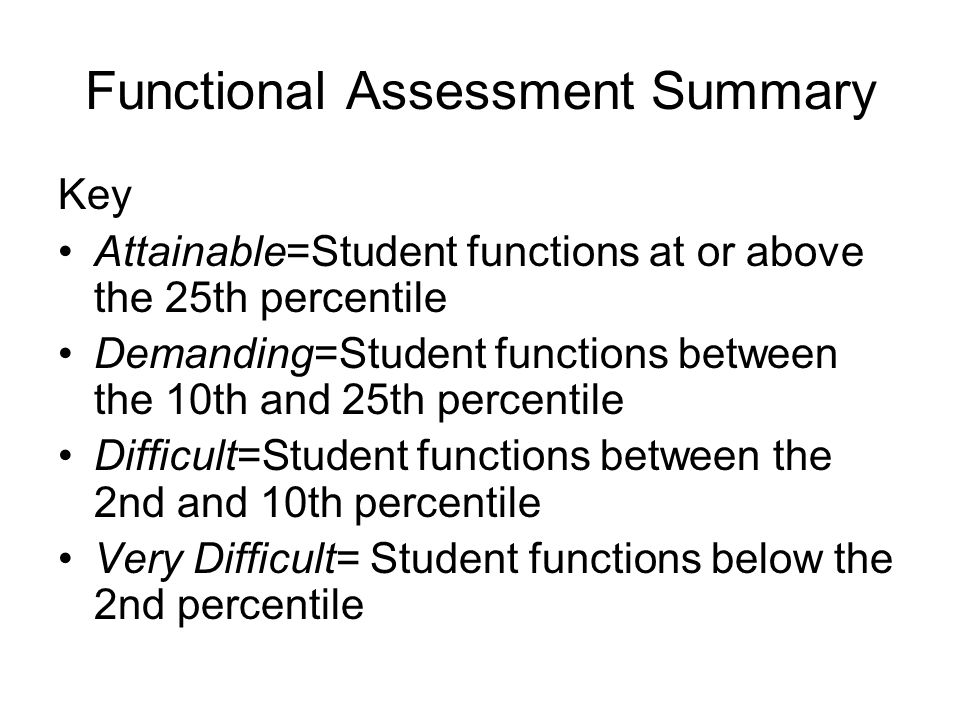 Functional Assessment Summary