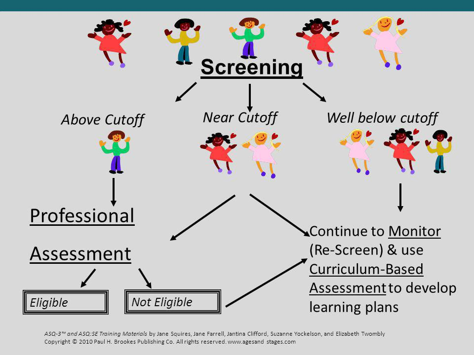 Screening Professional Assessment Near Cutoff Well below cutoff