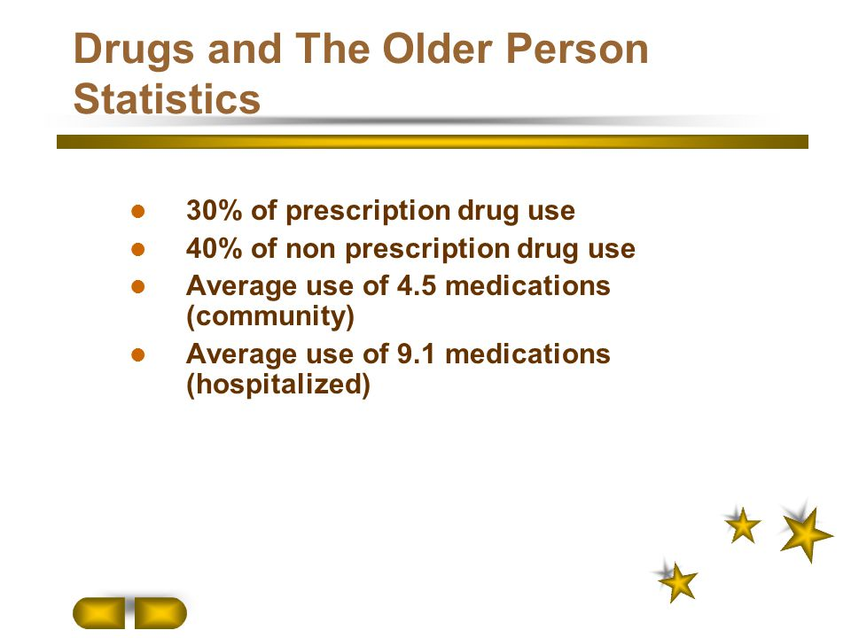 Drugs and The Older Person Statistics