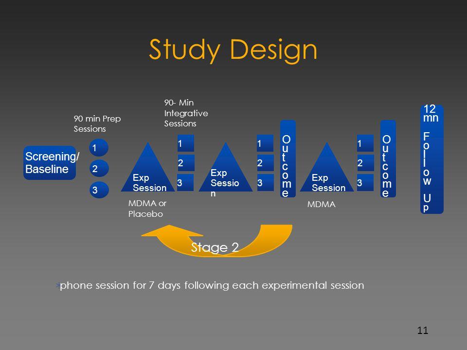 Study Design Stage 2 1111 11 12 mn F o l w U O u t c o me O u t c o me