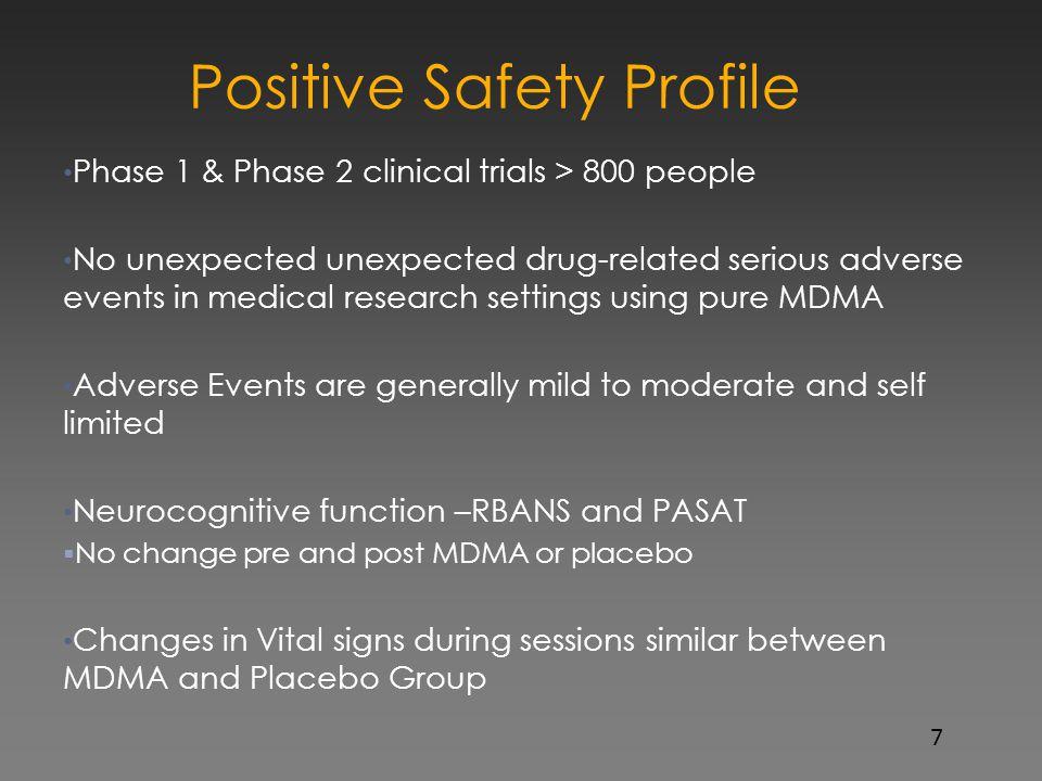 Positive Safety Profile
