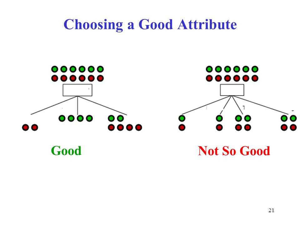 Choosing a Good Attribute
