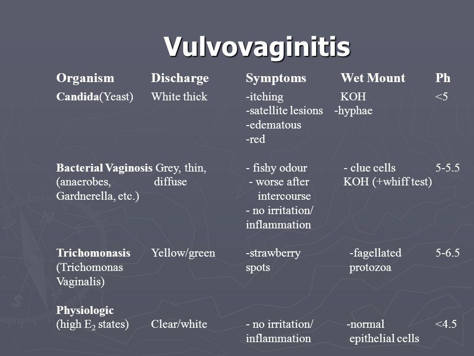 Vulvovaginitis Organism Discharge Symptoms Wet Mount Ph