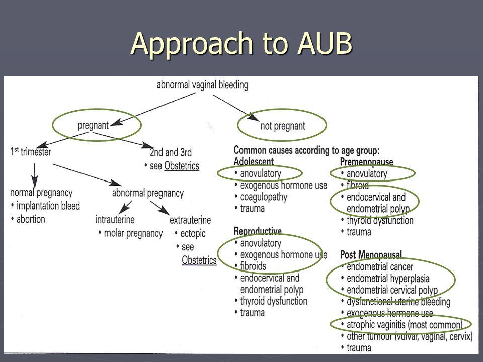 Approach to AUB