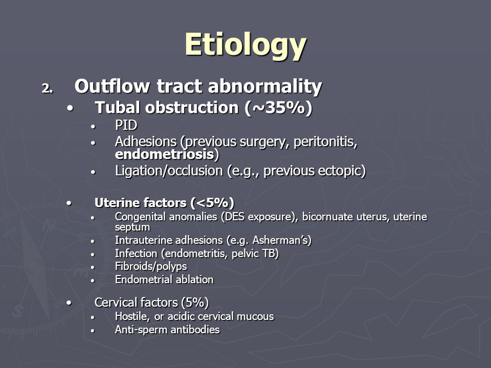 Etiology Outflow tract abnormality Tubal obstruction (~35%) PID