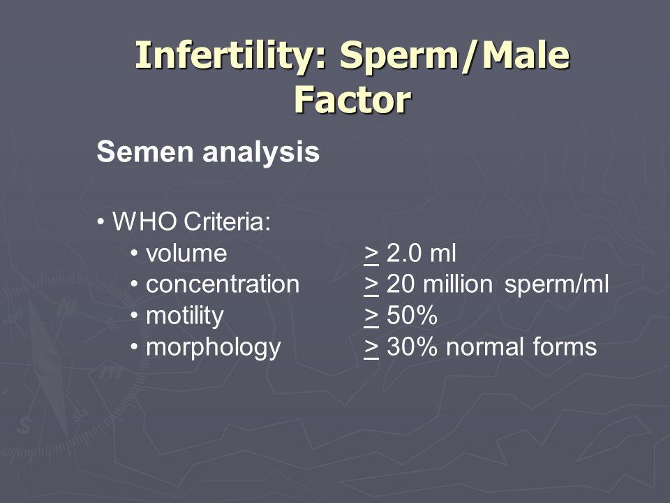 Infertility: Sperm/Male Factor