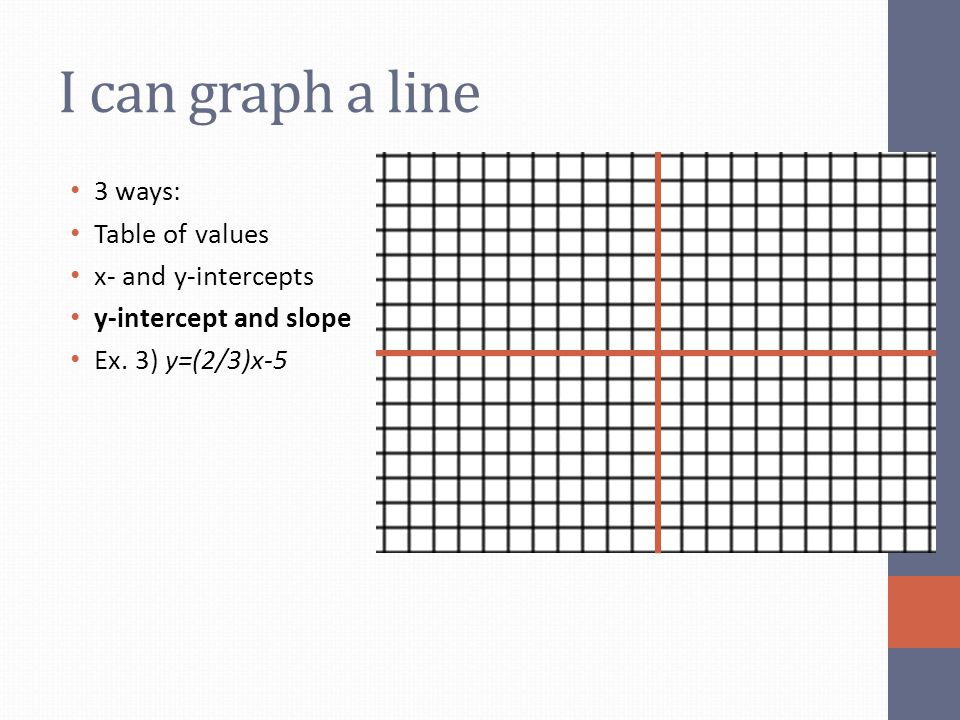 I can graph a line 3 ways: Table of values x- and y-intercepts