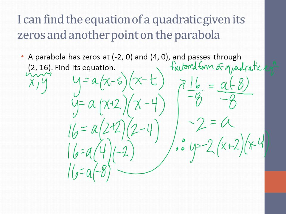 I can find the equation of a quadratic given its zeros and another point on the parabola