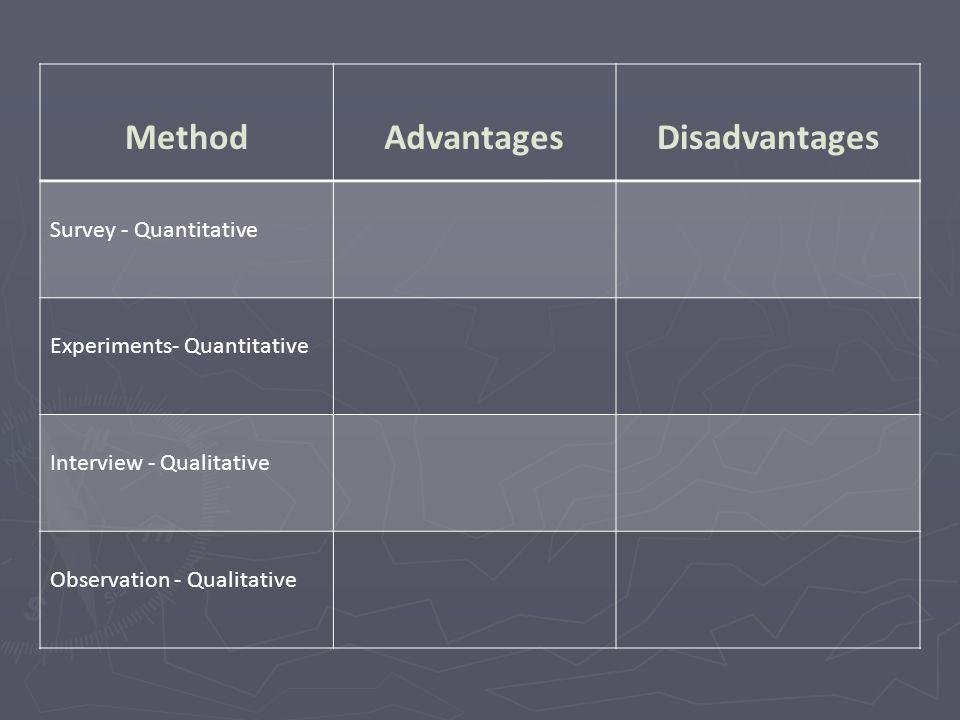 Method Advantages Disadvantages