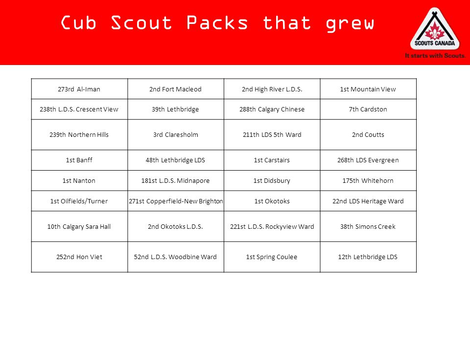 Cub Scout Packs that grew