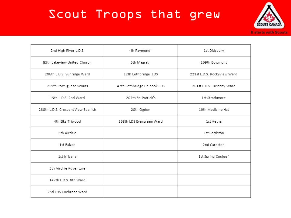 Scout Troops that grew 2nd High River L.D.S. 4th Raymond