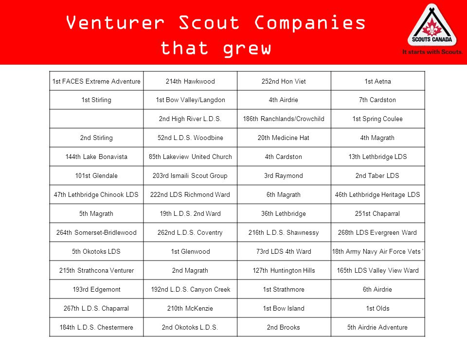 Venturer Scout Companies that grew