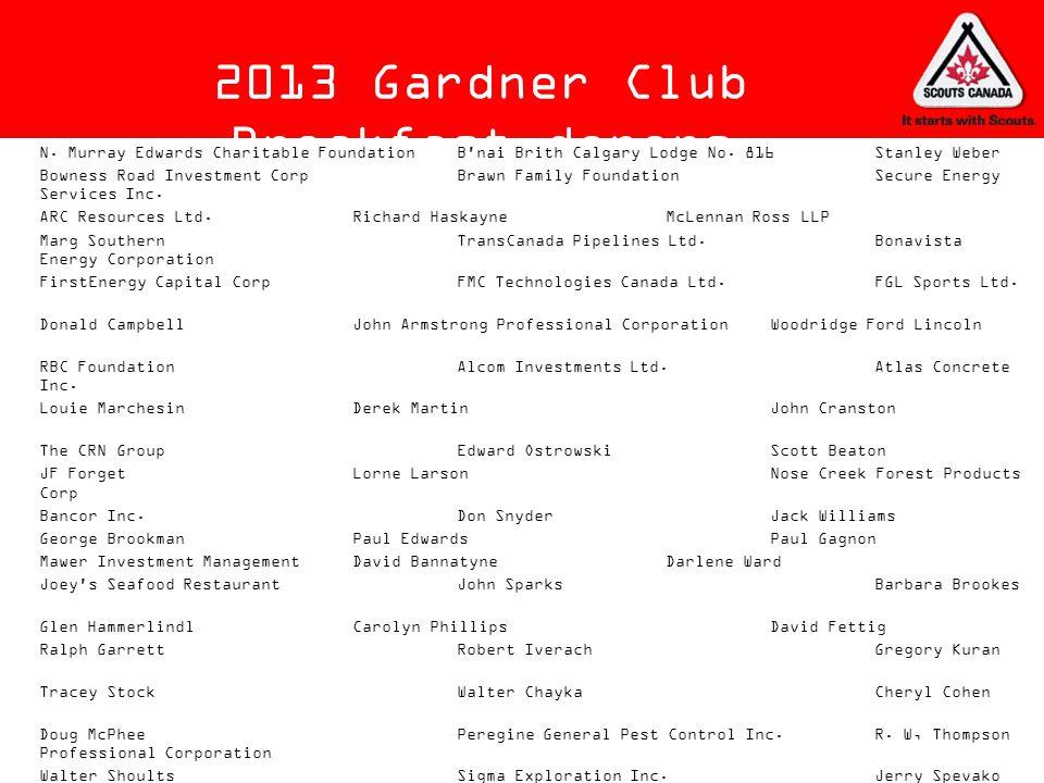2013 Gardner Club Breakfast donors