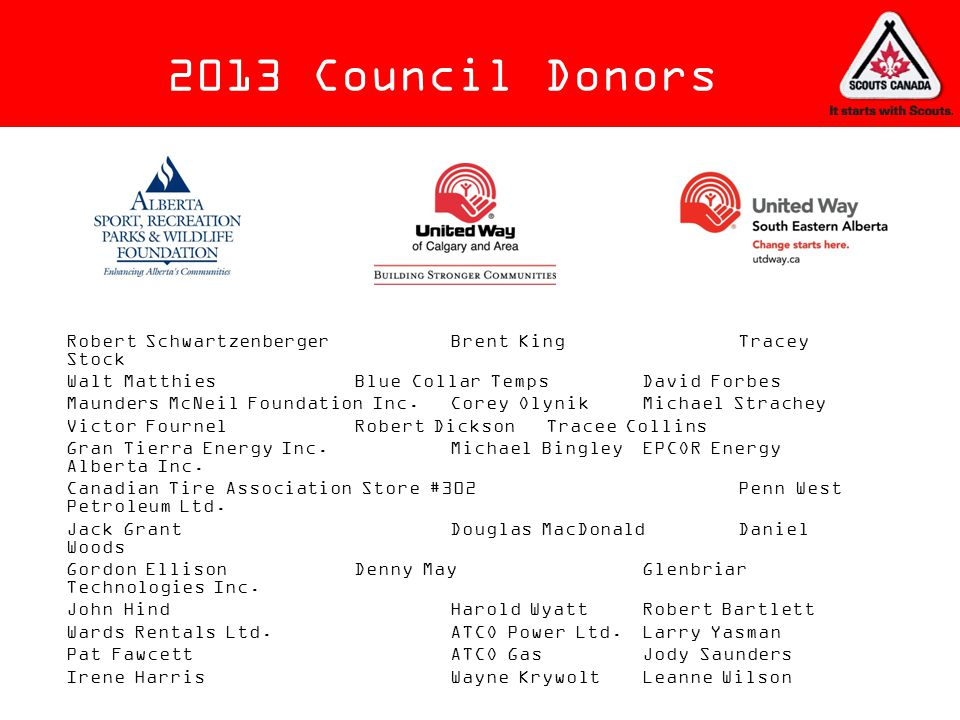 2013 Council Donors Robert Schwartzenberger Brent King Tracey Stock