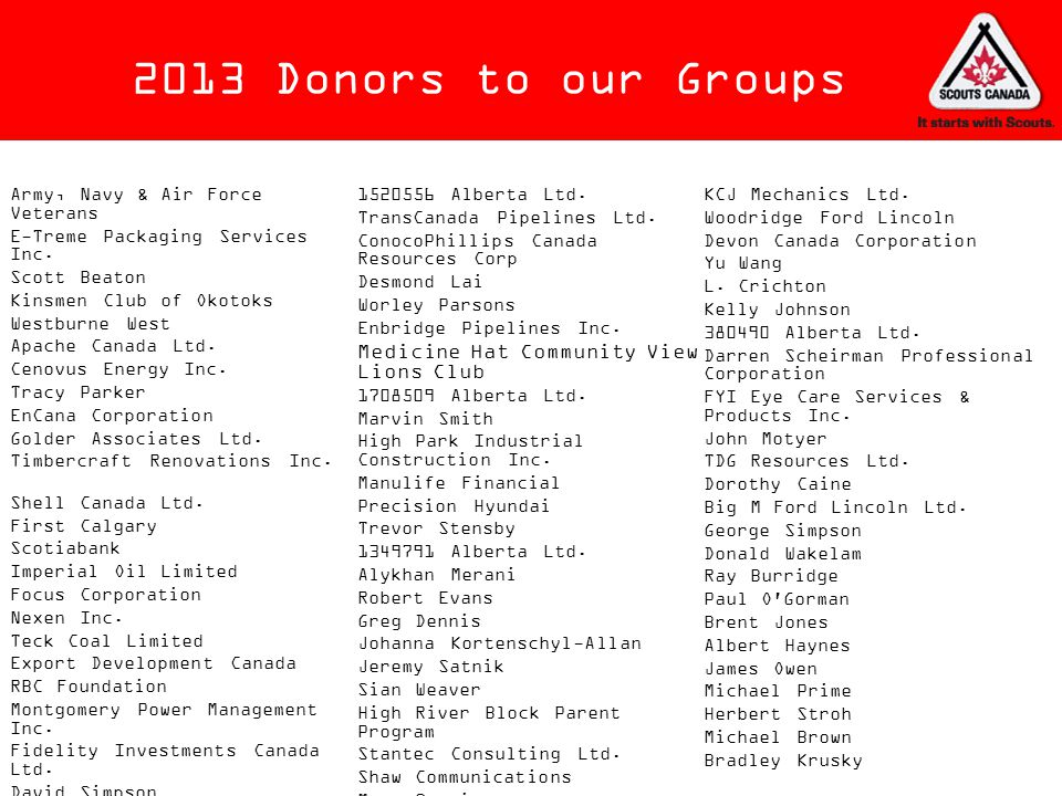 2013 Donors to our Groups Medicine Hat Community View Lions Club
