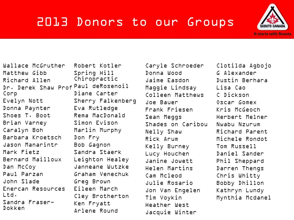 2013 Donors to our Groups Wallace McGruther Robert Kotler