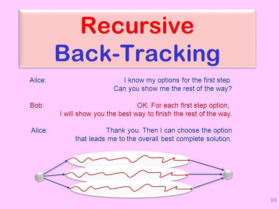Recursive Back-Tracking