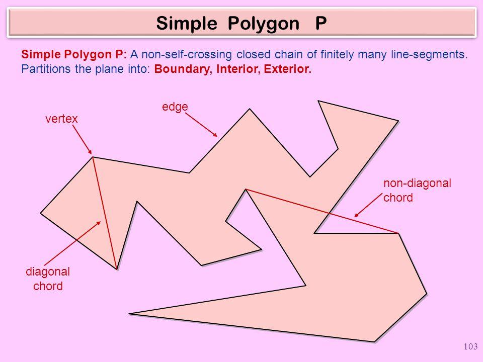 Simple Polygon P Simple Polygon P: