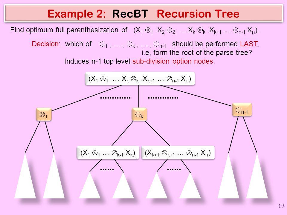 Example 2: RecBT Recursion Tree