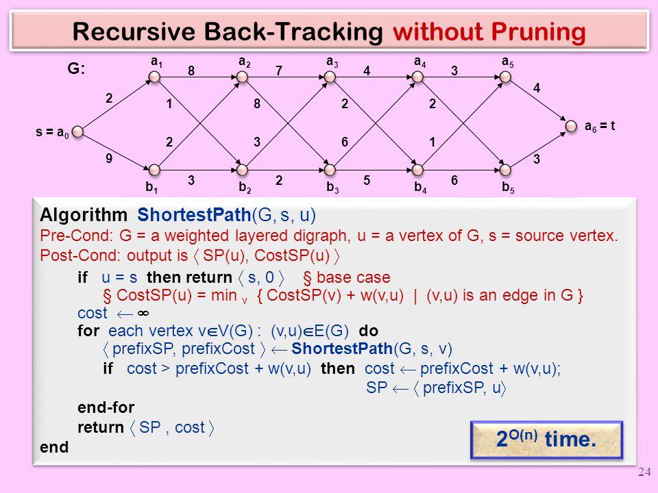 Recursive Back-Tracking without Pruning