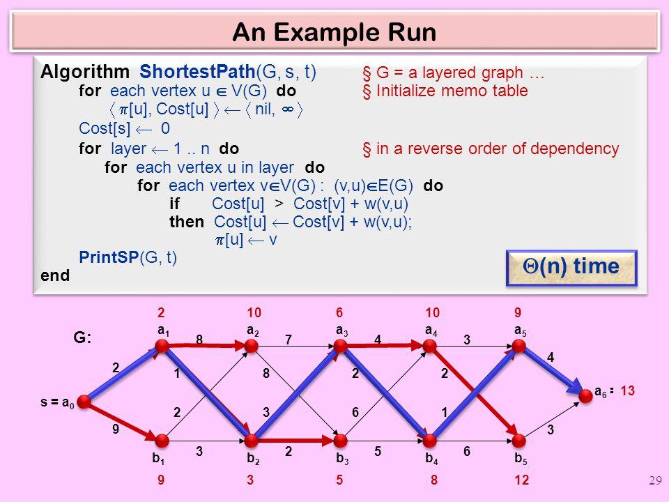 An Example Run Q(n) time