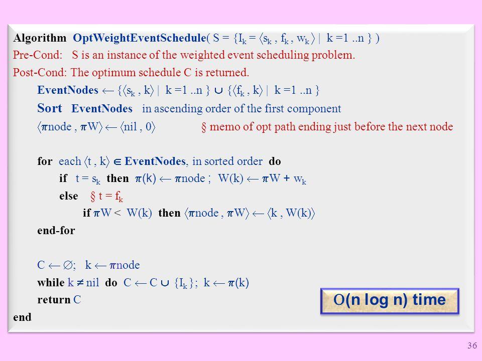 Algorithm OptWeightEventSchedule( S = {Ik = sk , fk , wk  | k =1
