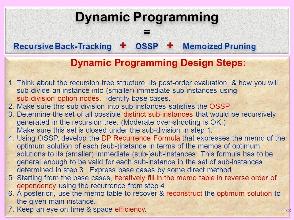 Recursive Back-Tracking + OSSP + Memoized Pruning .