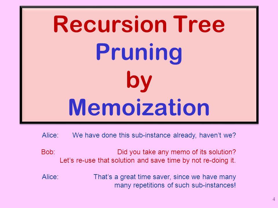 Recursion Tree Pruning by Memoization