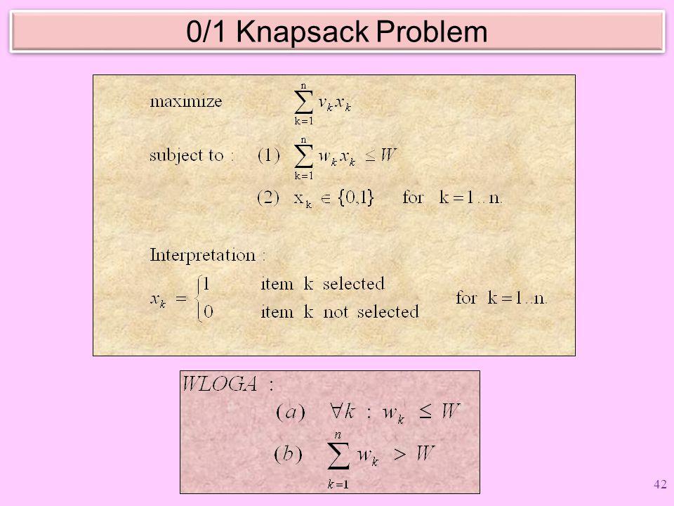 0/1 Knapsack Problem